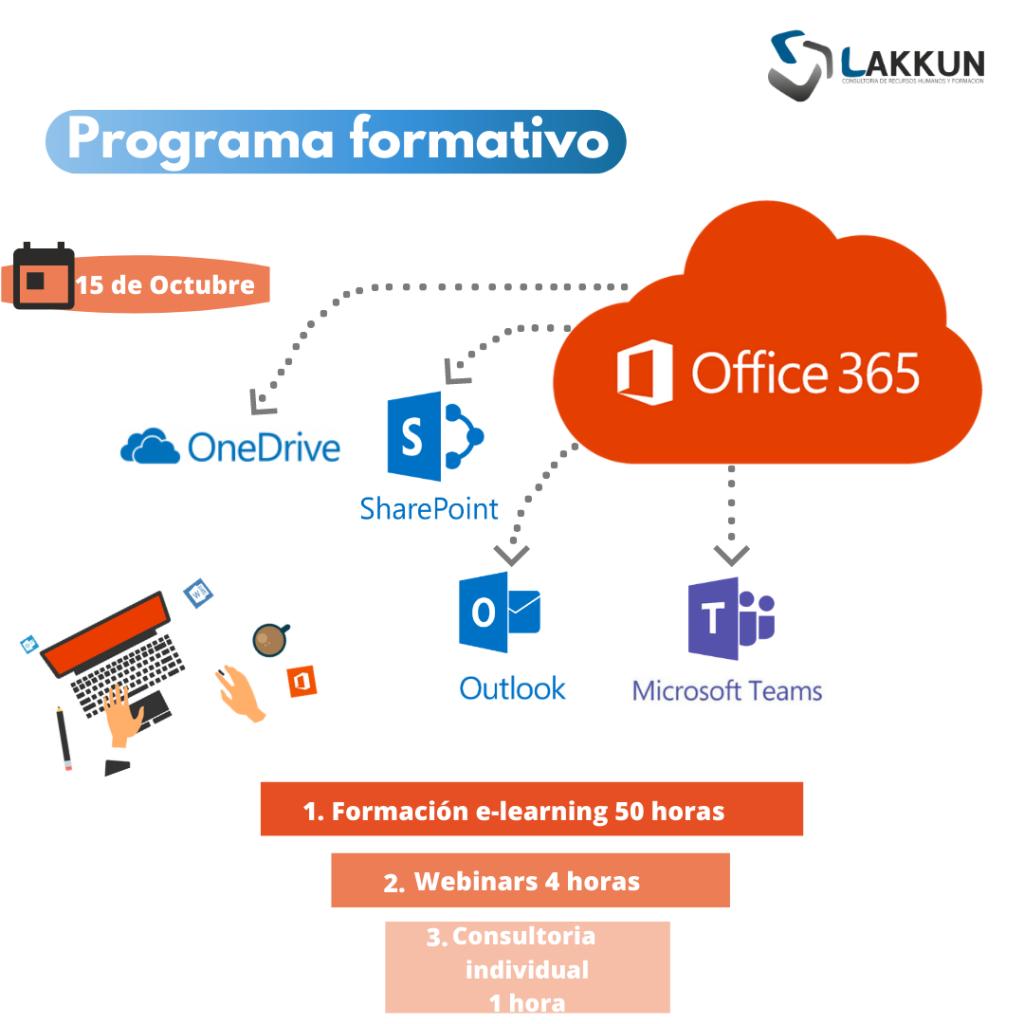 herramientas colaborativas office 365